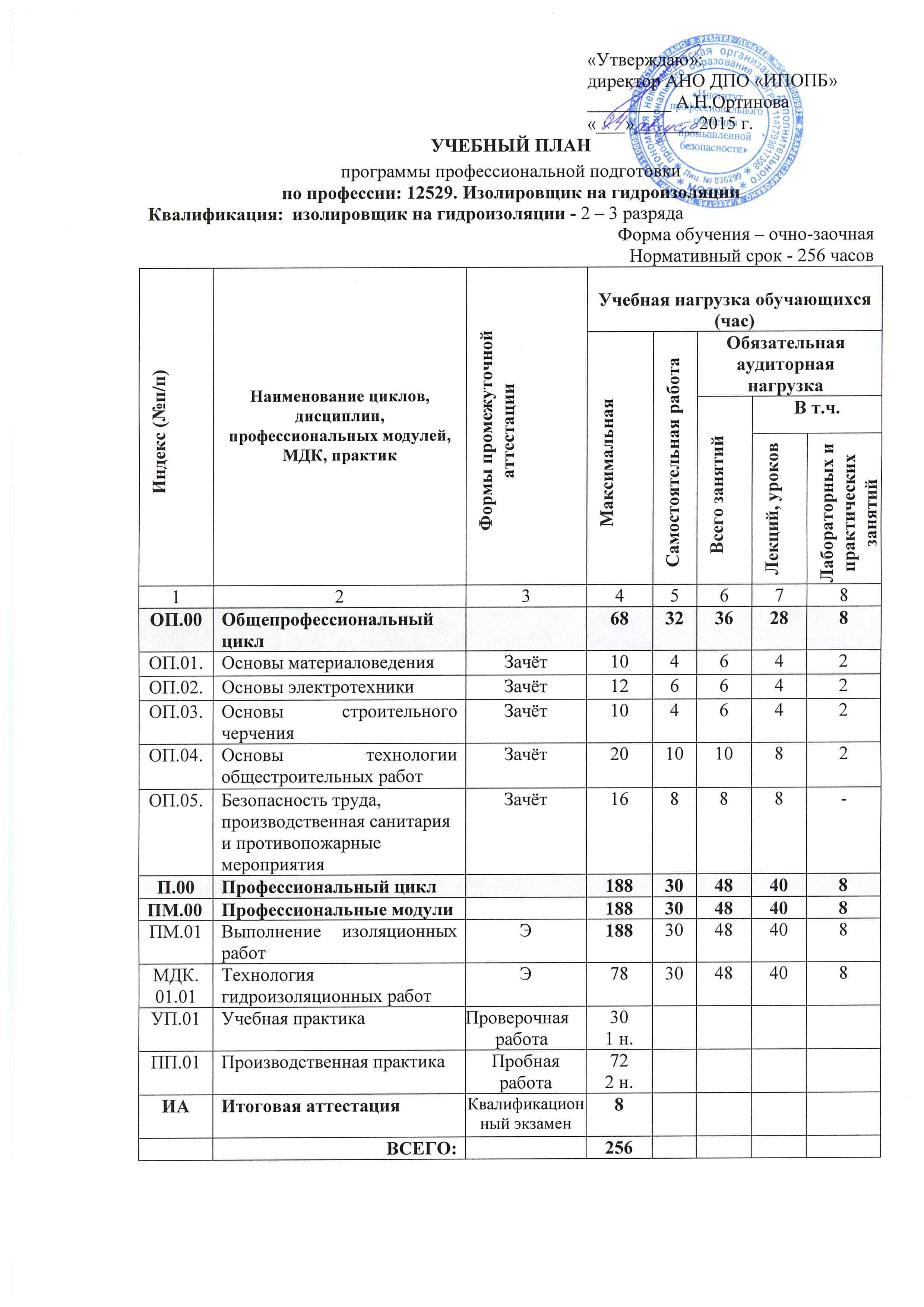 Должностная инструкция изолировщика на термоизоляцию 4 разряда